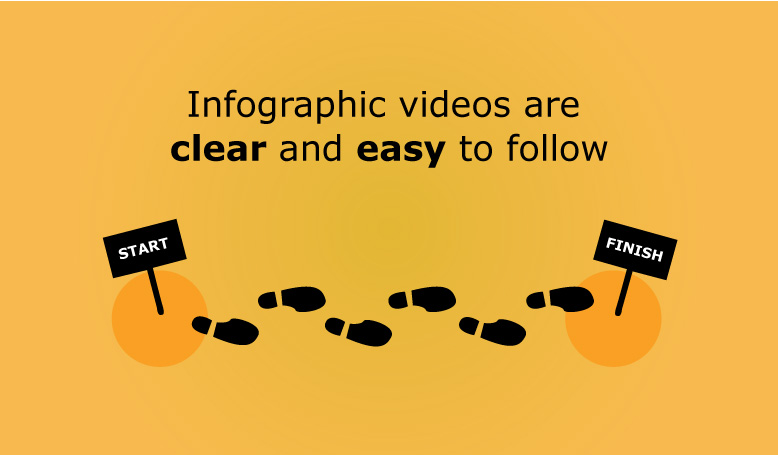 Making infographic animation