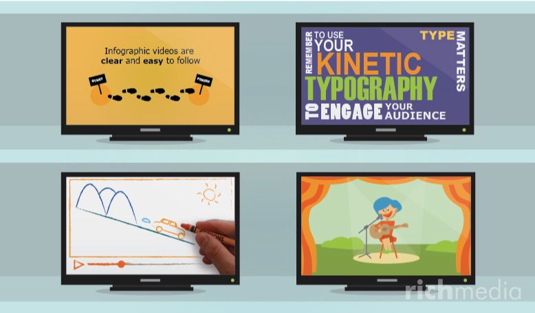 kinetic typography, infographic, 2d character animation and white board