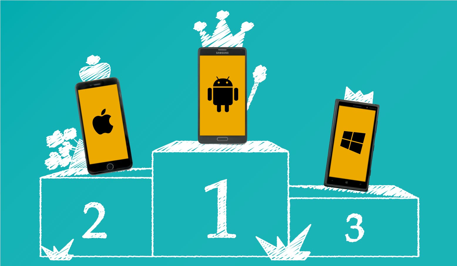 awards podium with Apple, Android and Microsoft phones