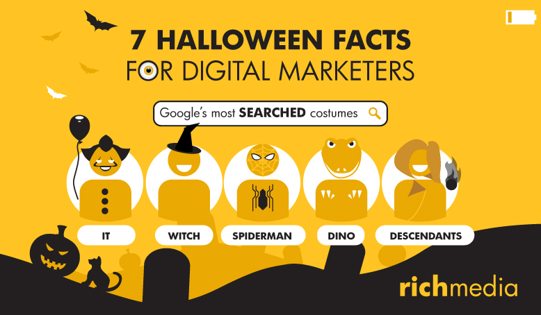 7 Halloween Facts for Digital Marketers Infographic