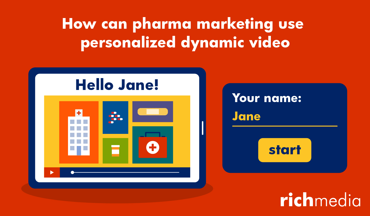 How Can Pharma Marketing Use Personalized Dynamic Video?